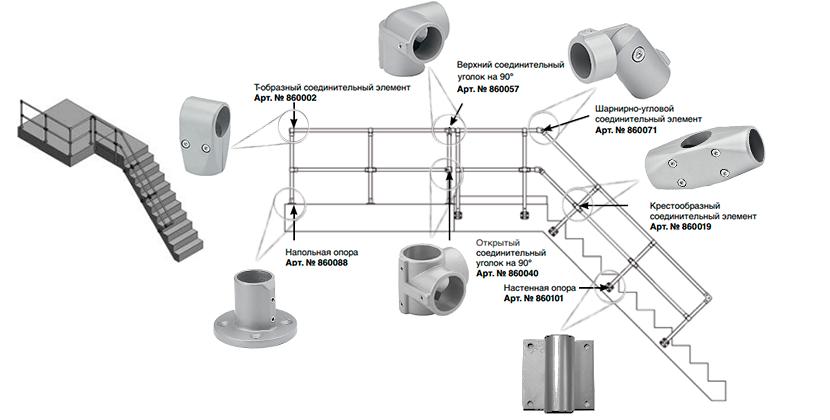 Алюминиевая труба круглого сечения 40x3x6000 860149 Krause