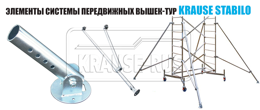 Поворотное основание угловой опоры Krause 914033