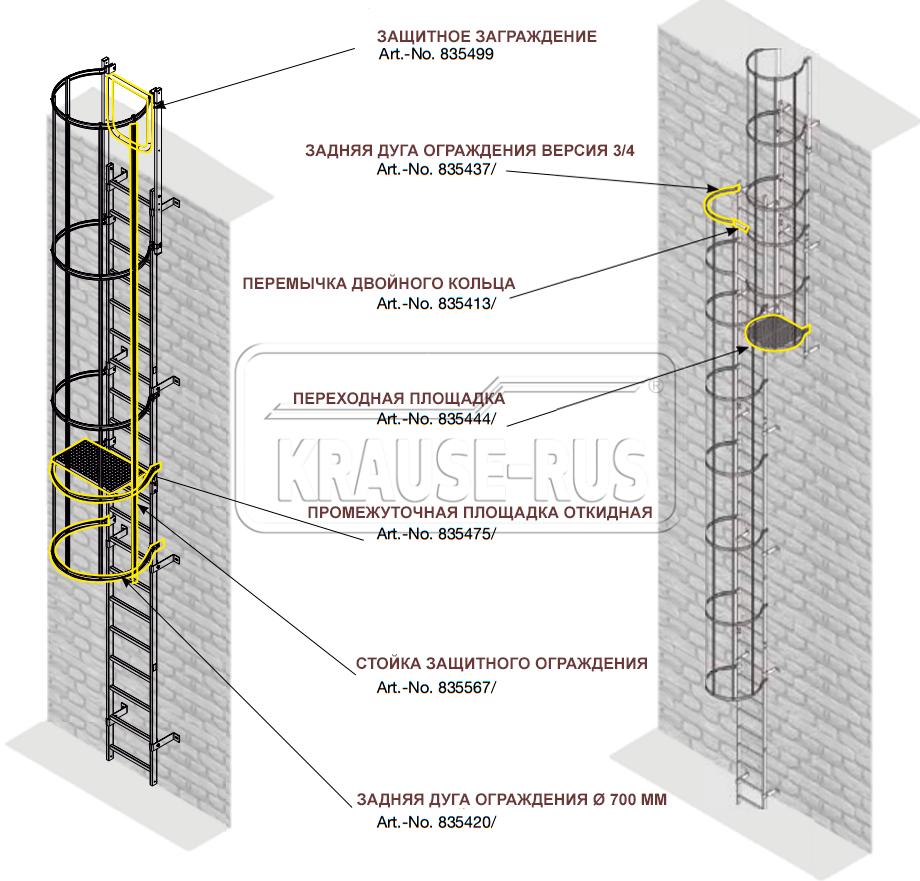 Системные компоненты лестниц аварийного спуска Krause STABILO