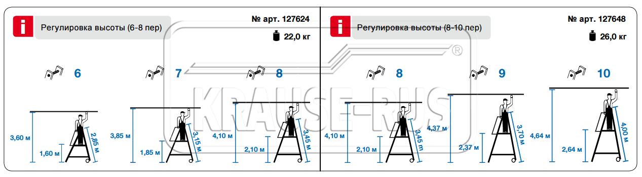 Регулируемая телескопическая лестница-платформа с большой площадкой Krause STABILO